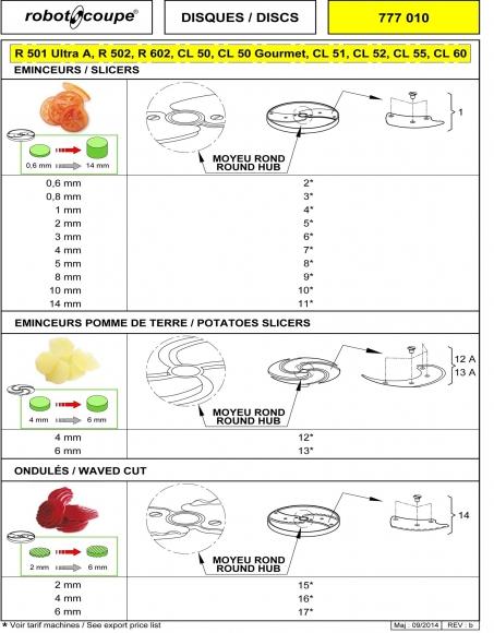 Slicer / Wave Cut Discs Spares R502 R602 CL50 CL55 CL60